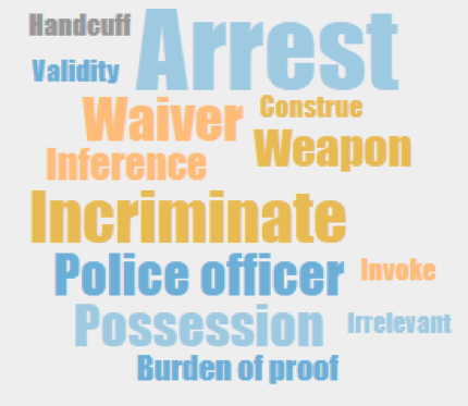 Fastcase word cloud featuring words like arrest, incriminate, police officer
